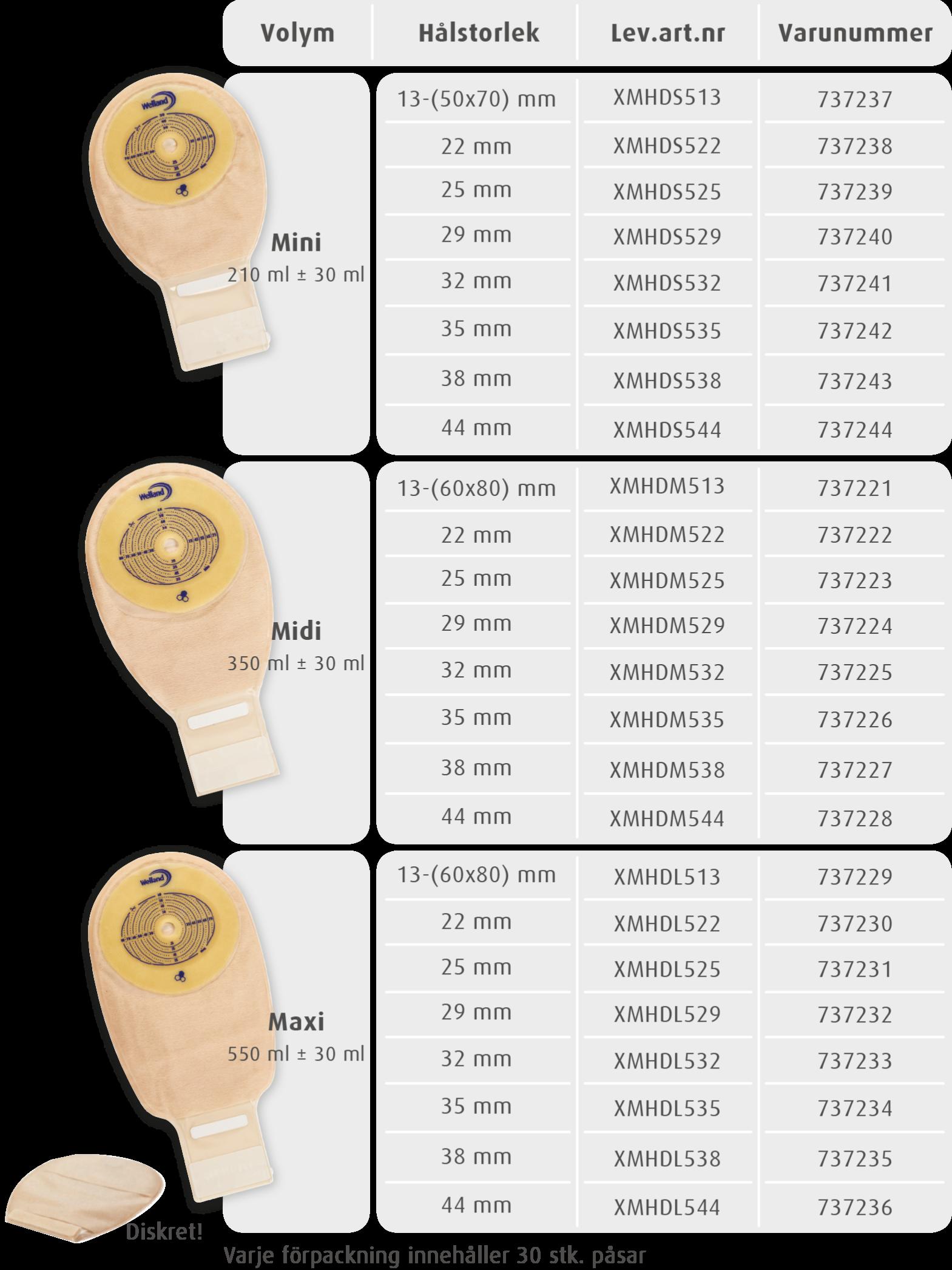 Aurum Tömbar image numbers