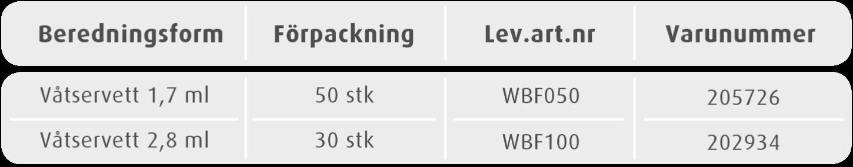 Welland WBF Hudskydd & Häftborttagning numbers