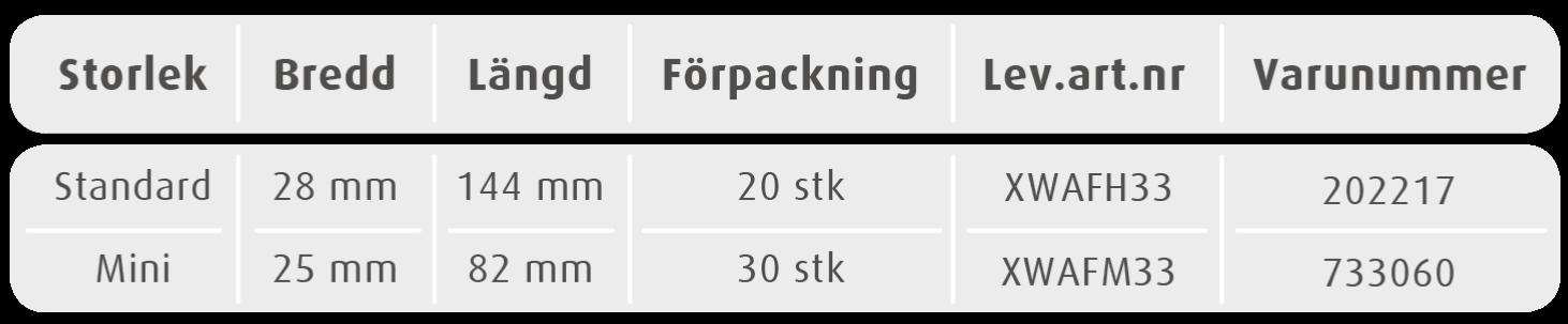 Hyperseal tätningsring numbers mobil